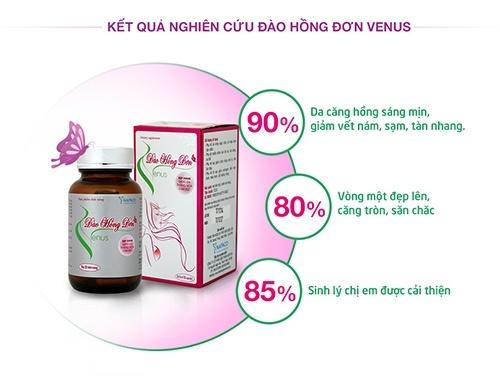 Đào Hồng Đơn Venus 60 viên - myphamdep.vn